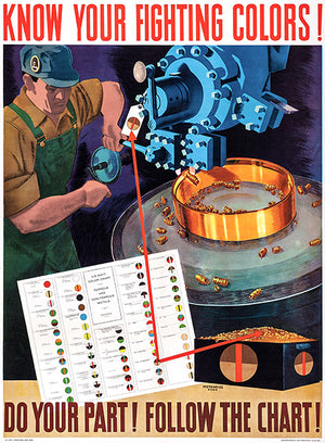 Know Your Fighting Colors - Follow The Chart - 1940's - World War II - Propaganda Magnet
