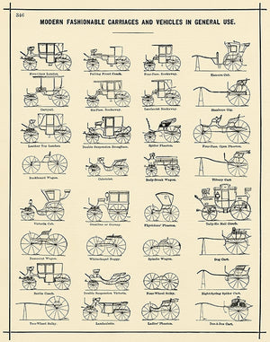 Modern Fashionable Carriages and Vehicles - 1886 - Advertising Poster