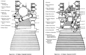NASA - Rocketdyne J-2 Engine Diagram - 1963 - Saturn Program - Technical Drawing Magnet