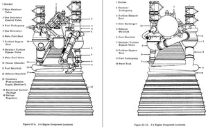 NASA - Rocketdyne J-2 Engine Diagram - 1964 - Saturn Program - Technical Drawing Magnet