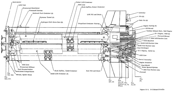 NASA - Saturn I Stage Inboard - 1964 - Technical Drawing Magnet