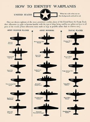 Spotter's Guide Warplanes - USA - World War II - Aviation Poster