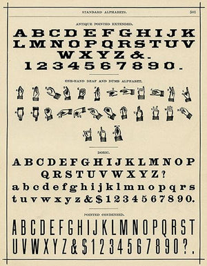 Standard Alphabet - One-Hand Deaf Sign Language - 1886 - Letters Numbers Magnet
