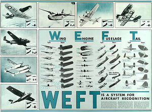 Wing Engine Fuselage Tail - WEFT Aircraft Recognition - 1942 - World War II - Propaganda Poster