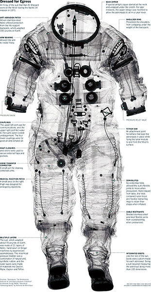 Apollo 14 Space-Suit - Moon Mission - 1971 - X-Ray Photo Poster