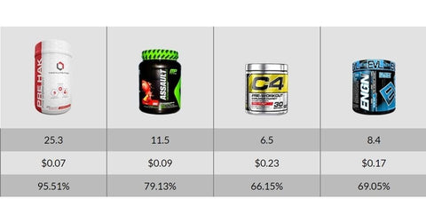 The Truth About Supplement Serving Sizes – HAK Nutrition