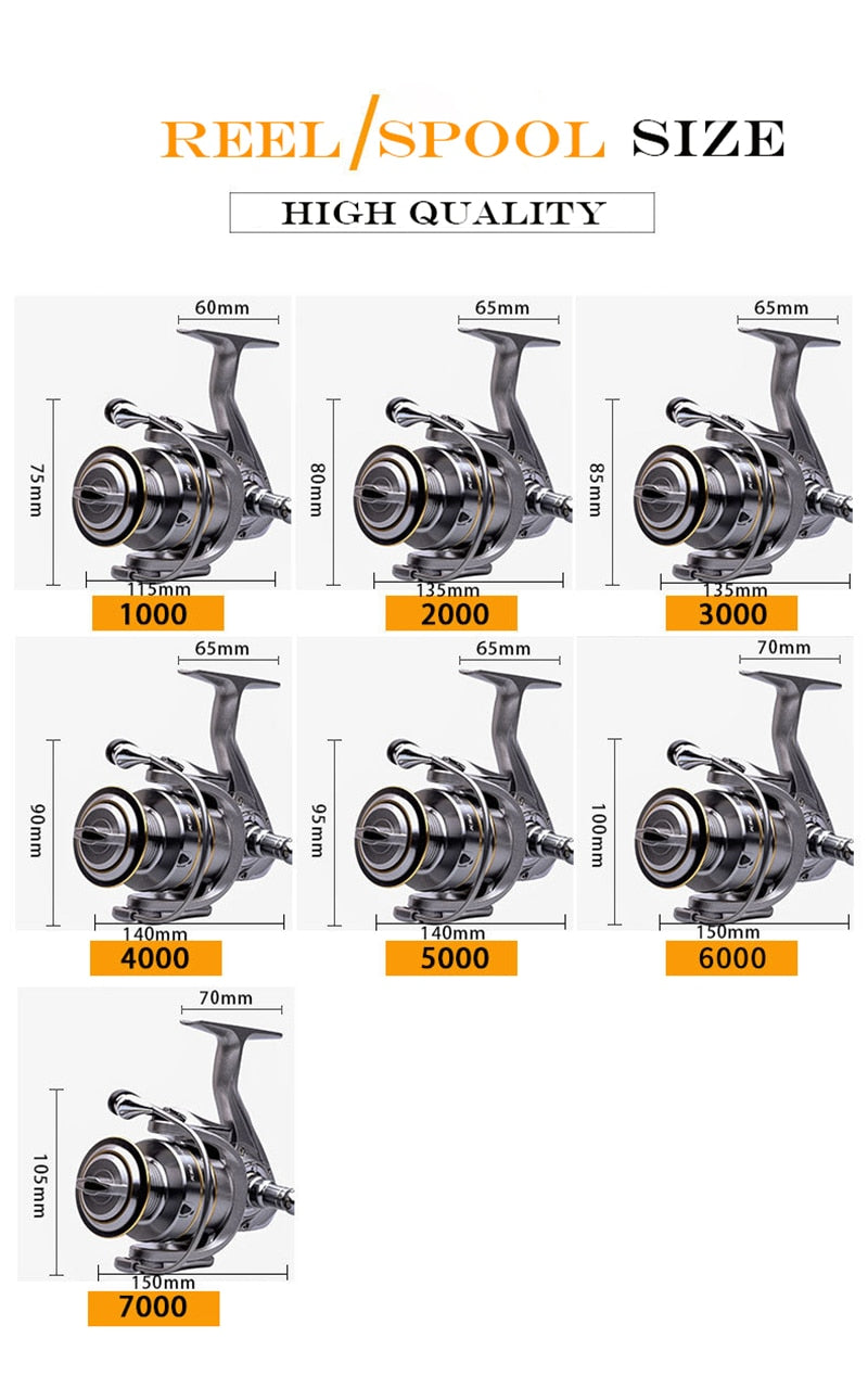 ⭐⭐TOP SELLER!!⭐⭐  14+1 BB Double Spool Reel 5.5:1 Gear Ratio High Speed Spinning Carp Fishing Reels For Saltwater