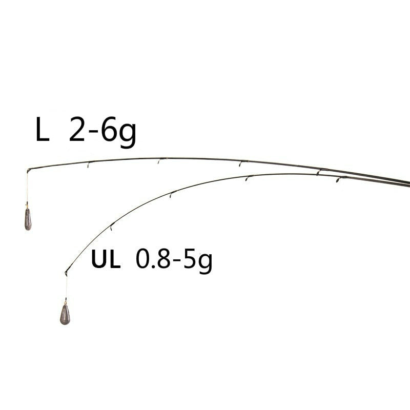 2020 🐬FREE SHIPPING!!  1.8m 0.8 5g 2 6g lure weight ultralight carbon rods 2 8LB line weight ultra light extra fast bass pole