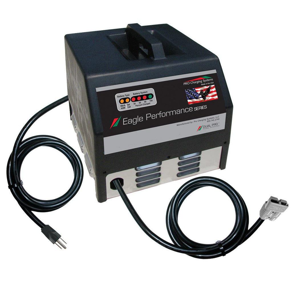 Eagle Performance Series Portable 36V 20A w-D-Style EZ-GO
