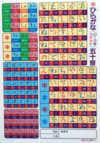 Hiragana & Katakana Shitajiki Pencil Board - The Japan Shop
