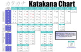 Katakana, the Basics of Japanese