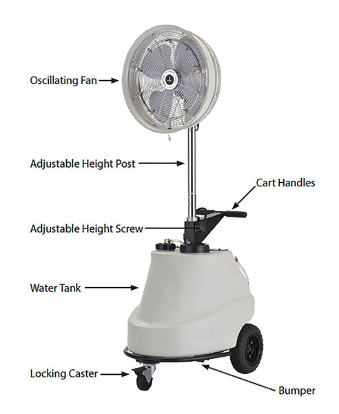 Self-Contained Misting Fan