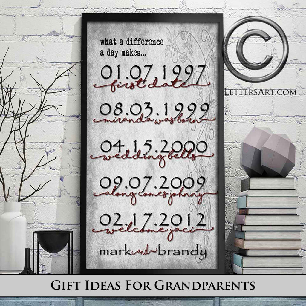 Grandparents Gift Ideas