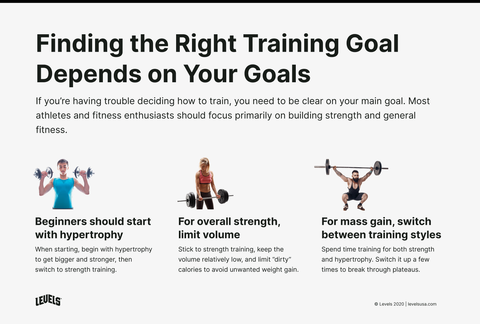 How to Choose Between Strength and Hypertrophy - Infographic