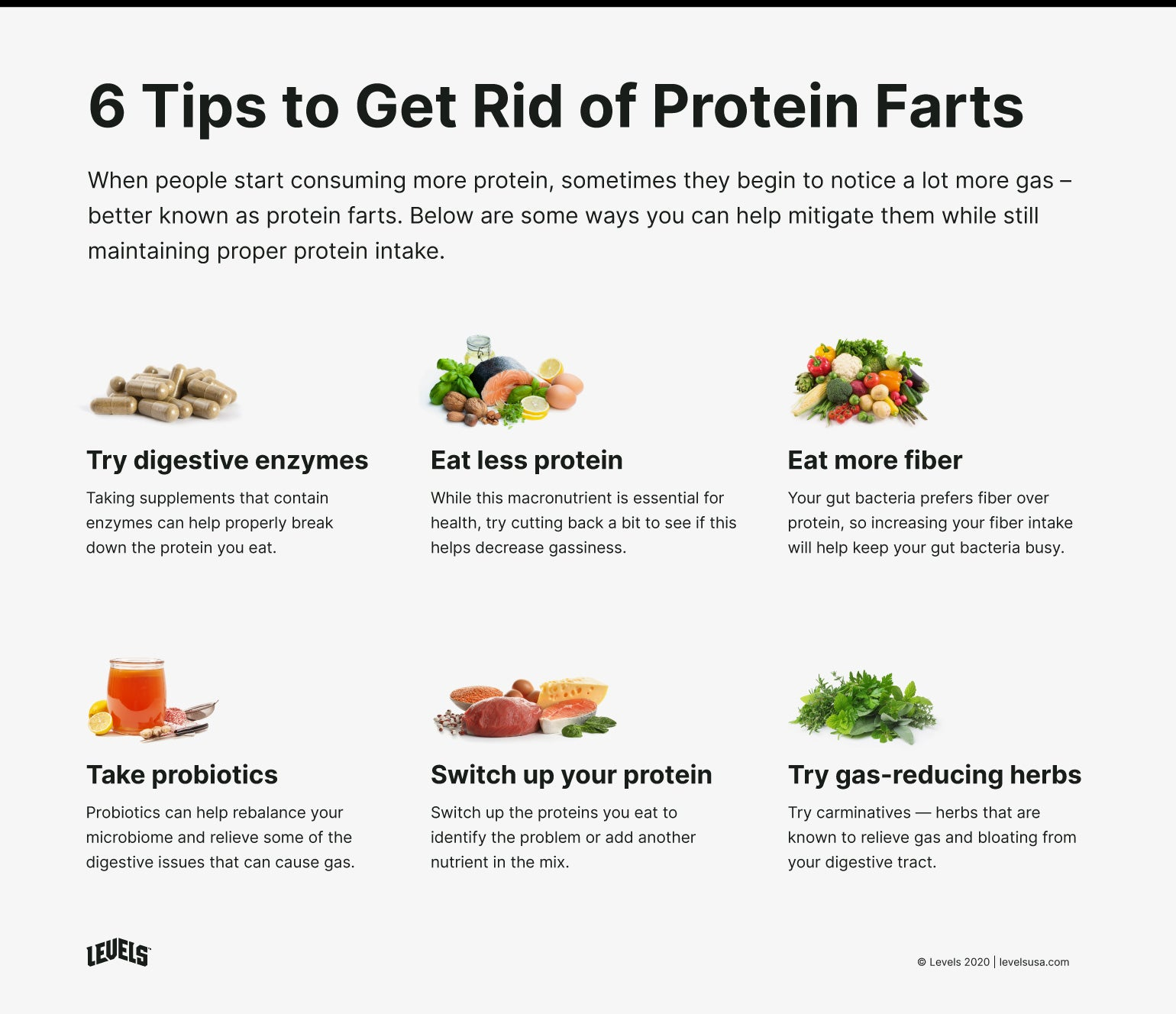 How to Get Rid of Protein Farts - Infographic
