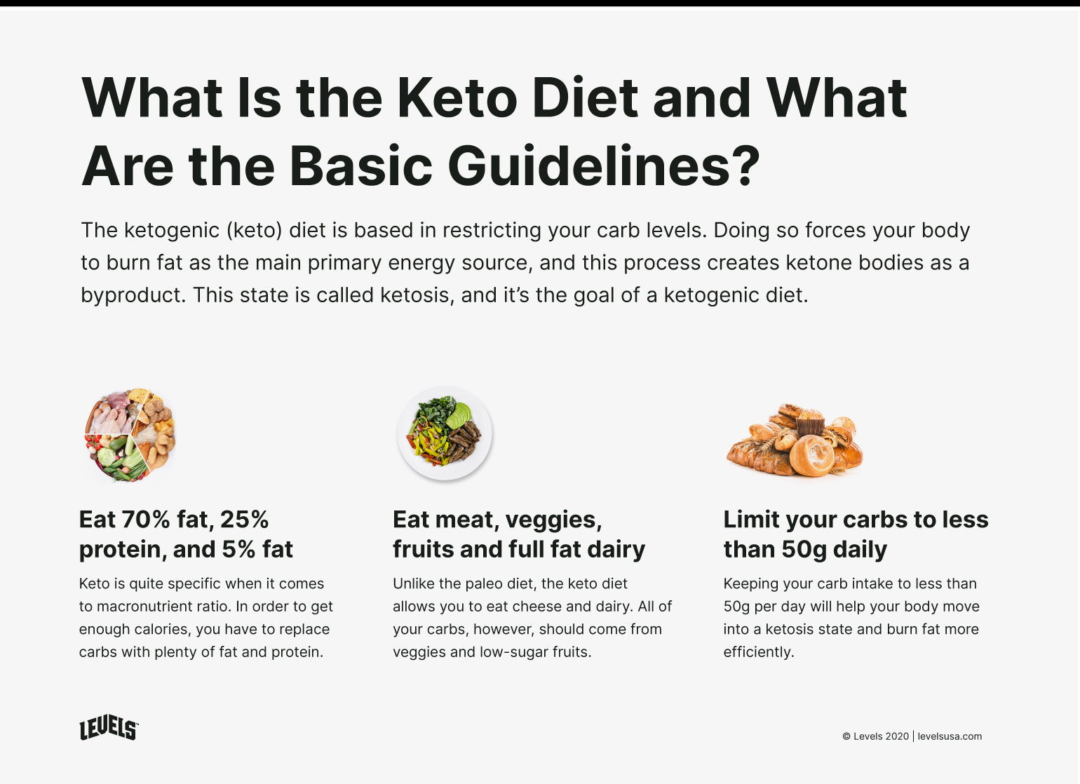 Basic Guidelines of Keto Diet - Infographic