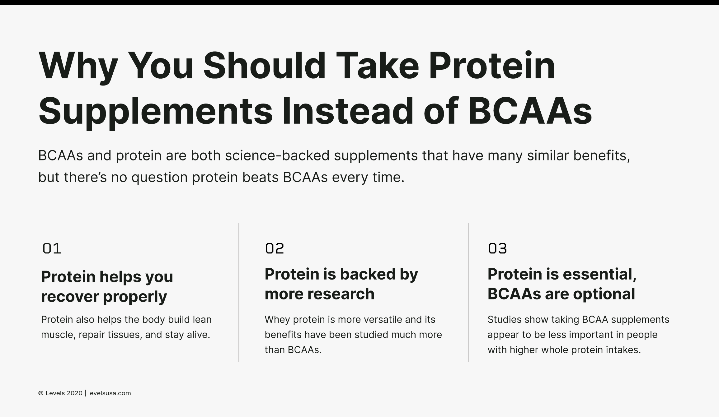Why You Should Take Protein Supplements Instead of BCAAs - Infographic