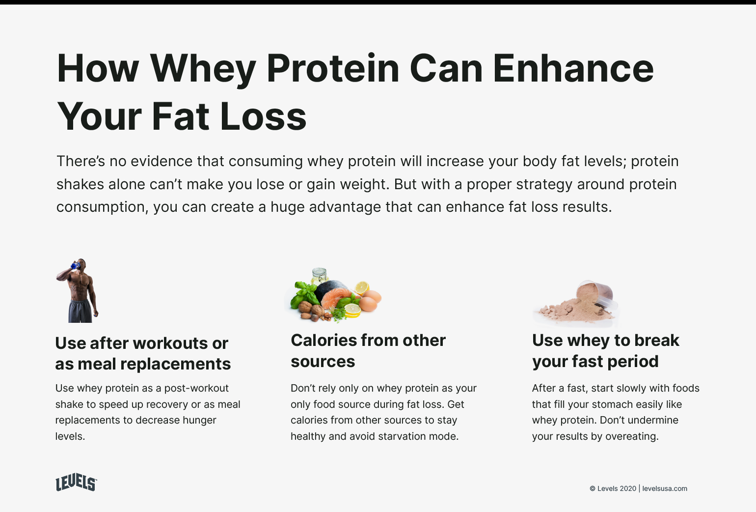 Can Whey Protein Make You Fat? - Infographic