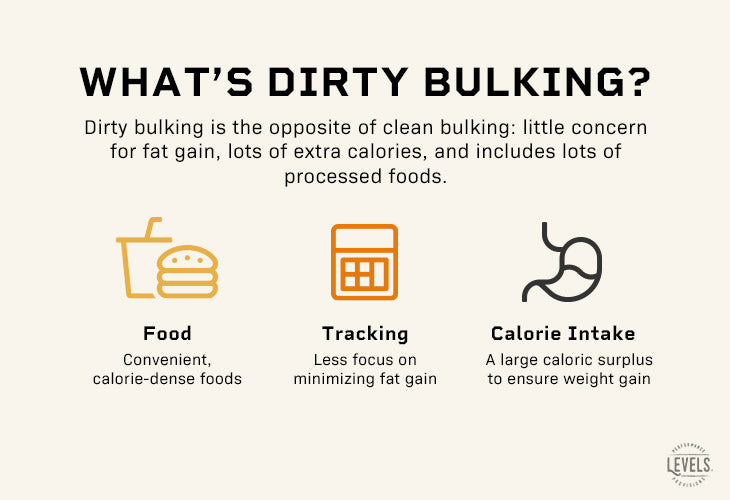 Dirty Bulking - What's dirty bulking?