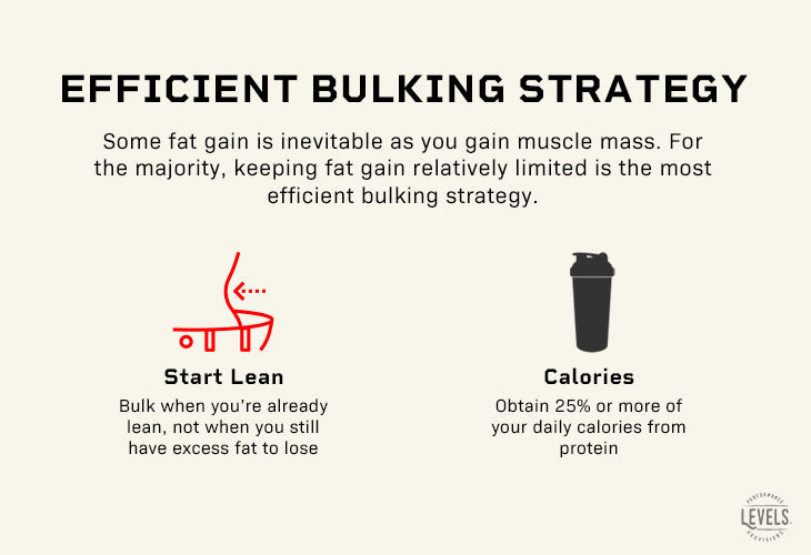 Efficient Bulking Strategy