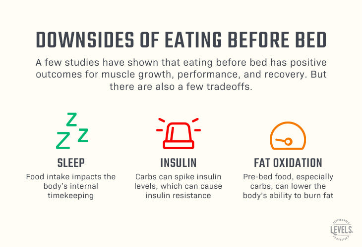 Cons of Eating Before Bed Infographic