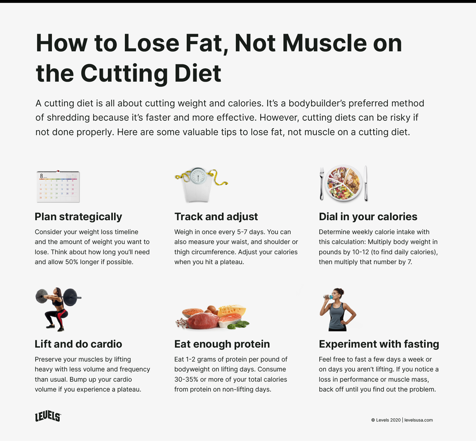 How to Lost Fat, Not Muscle on the Cutting Diet - Infographic