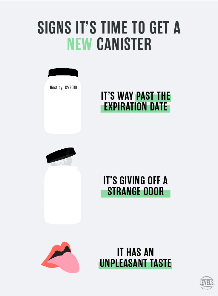 Signs It's Time To Get a New Canister of Protein Powder - Infographic