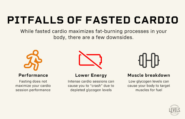 Downsides of fasted cardio