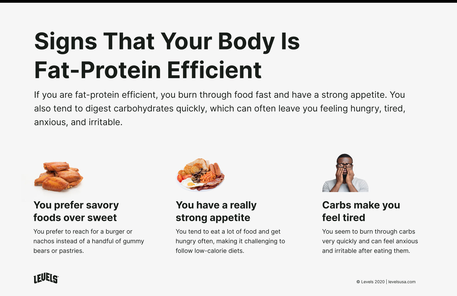 Signs You Have Fat-Protein Efficient Metabolism - Infographic