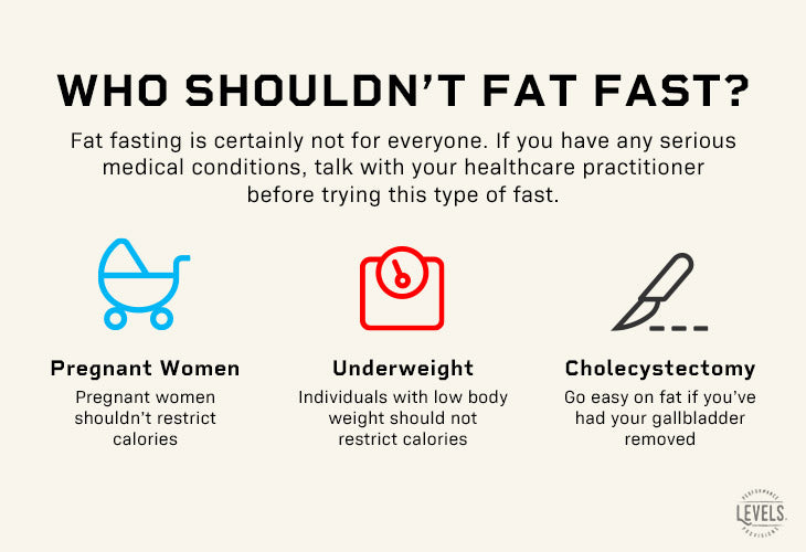 Groups of people who should avoid fat fasting - Infographic