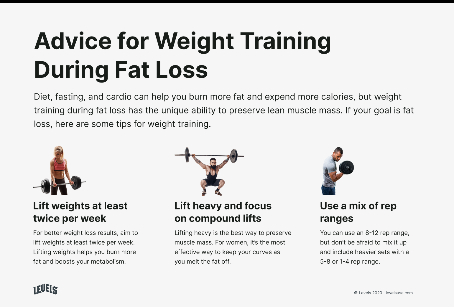 High Reps vs Low Reps - Advice For Weight Training During Fat Loss Infographic