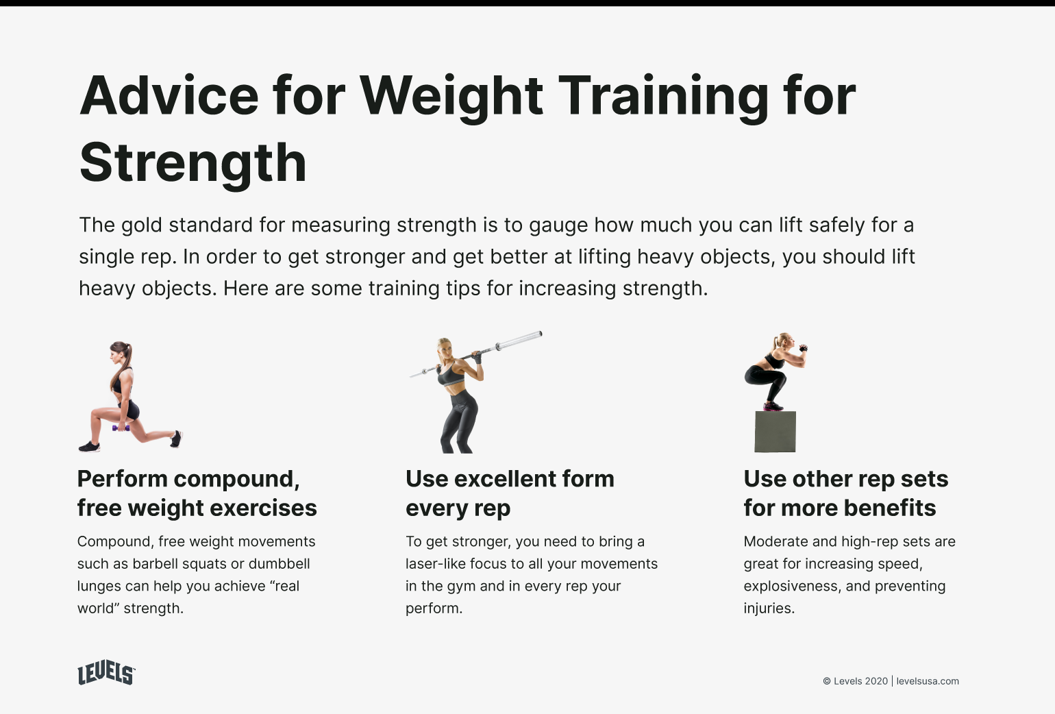 High Reps vs Low Reps - Advice For Weight Training For Strength Infographic