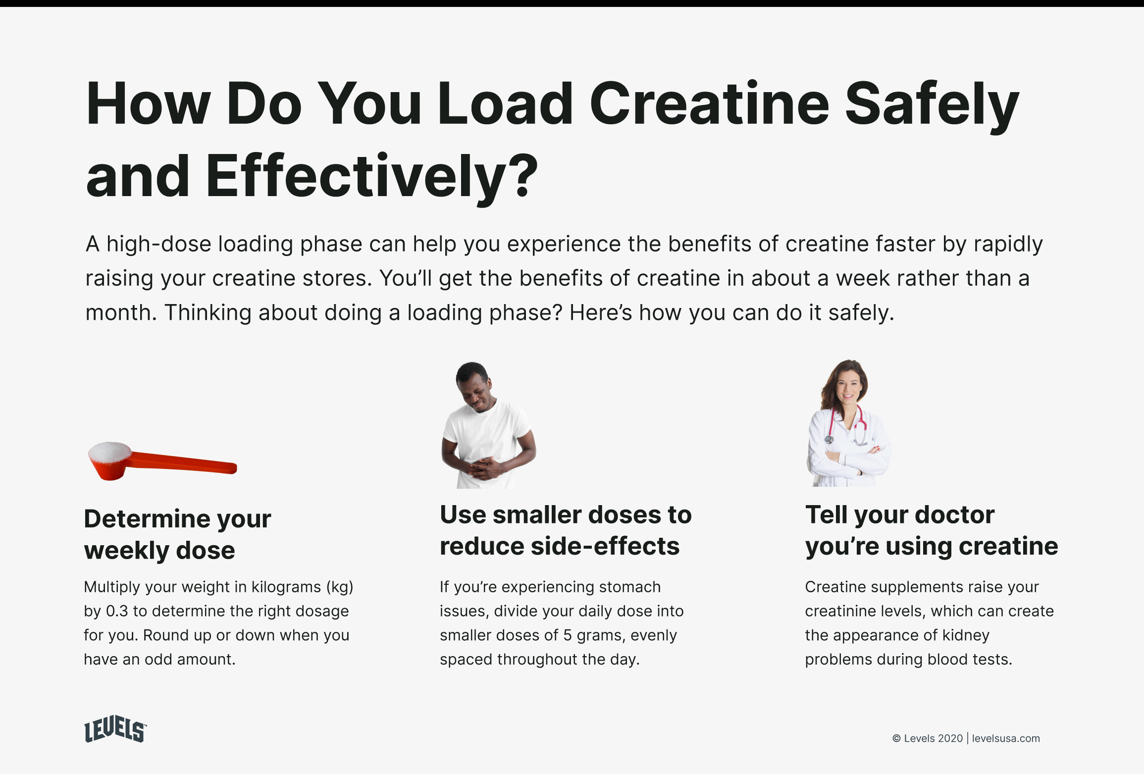 How to Load Creatine Safely - Infographic