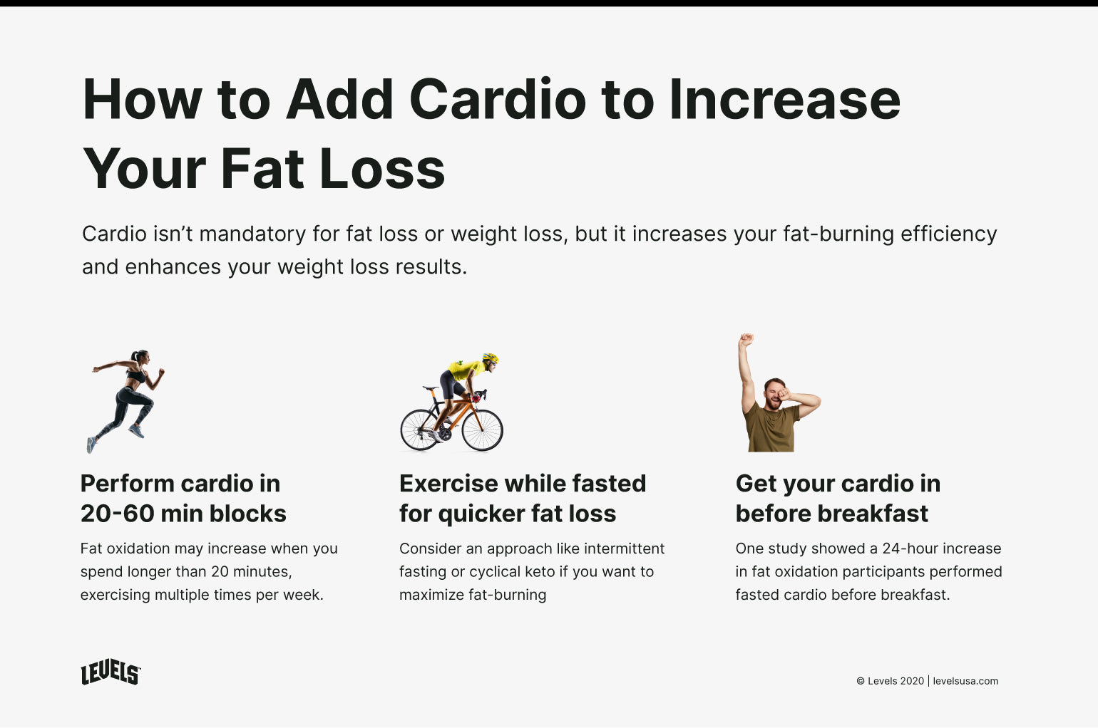 Cardio to Increase Fat Loss - Infographic