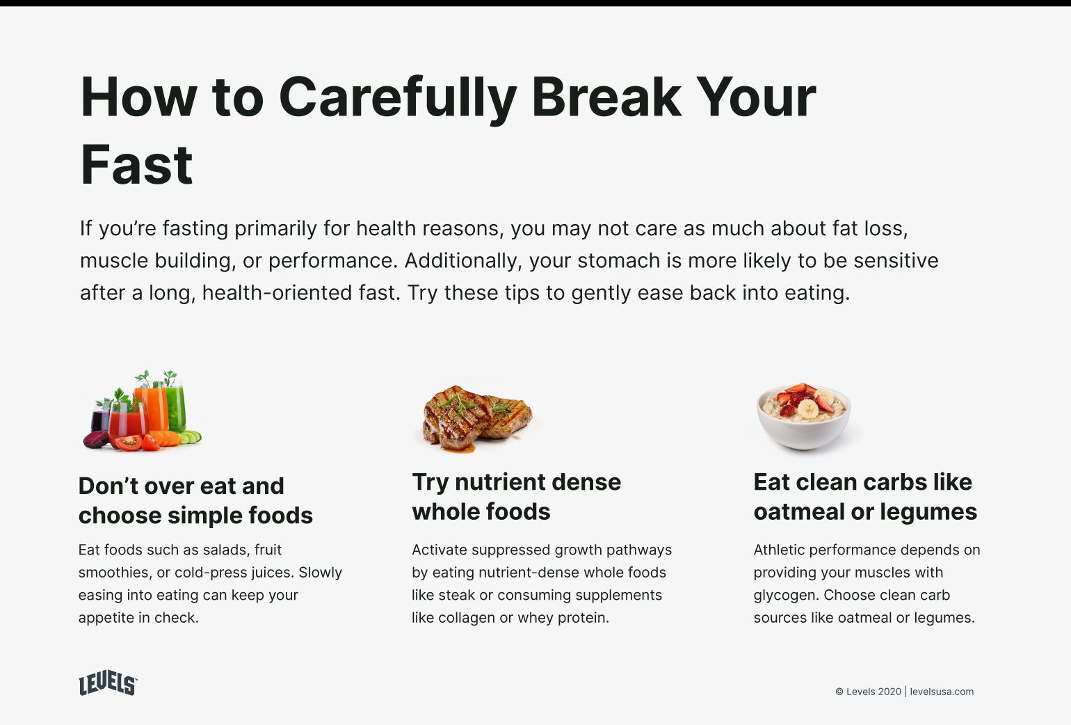 How to Carefully Break Your Fast - Infographic