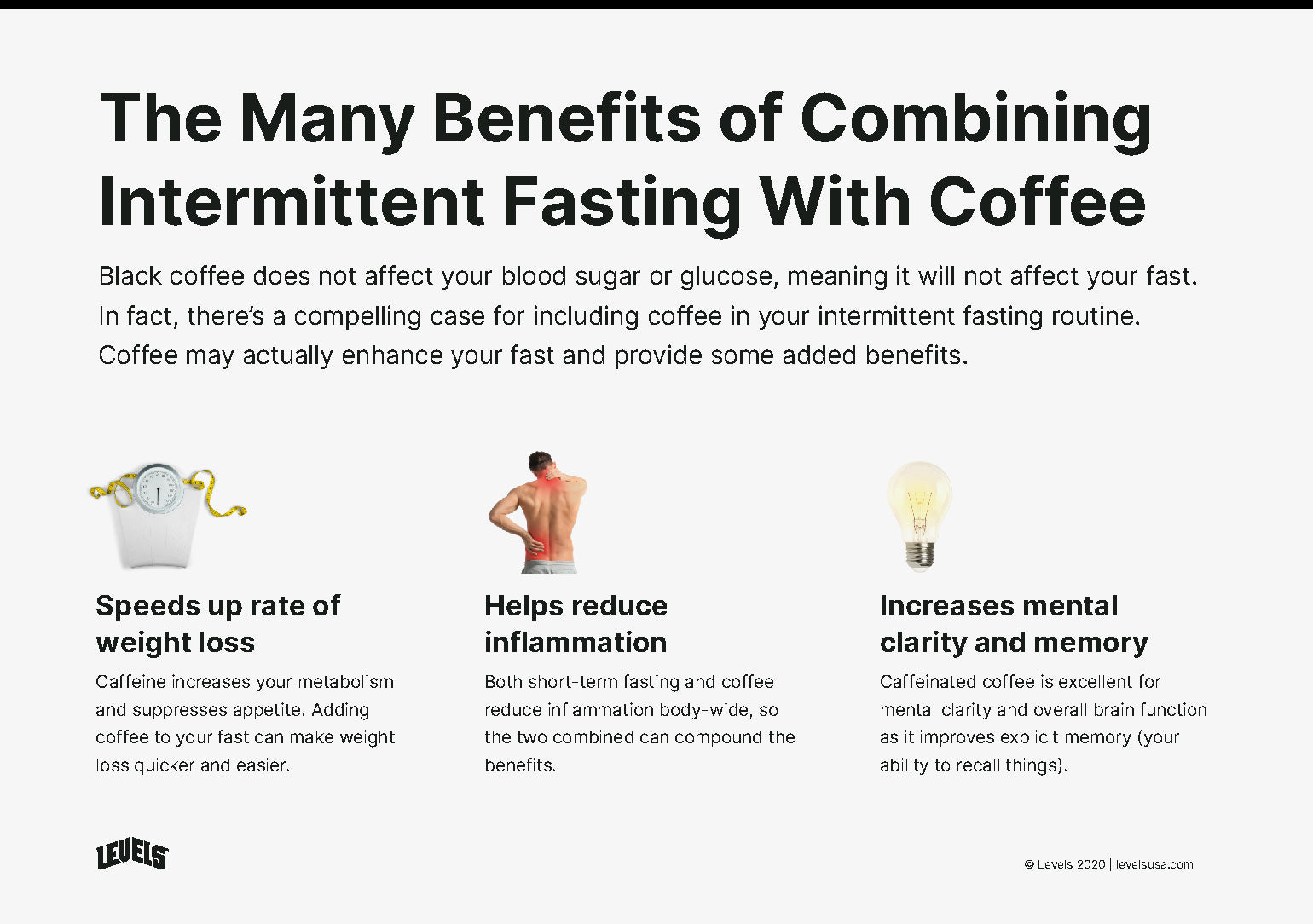 Benefits of Combining Intermittent Fasting With Coffee - Infographic