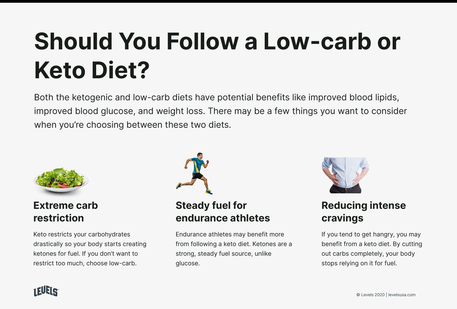 Should You Follow a Low-carb or Keto Diet - Infographic