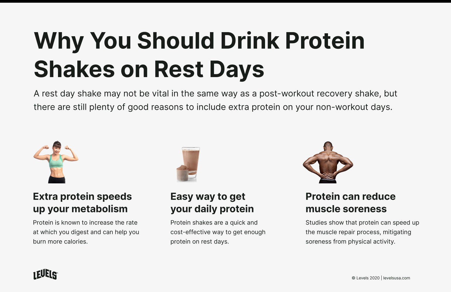 Protein Shake On Rest Days - Infographic