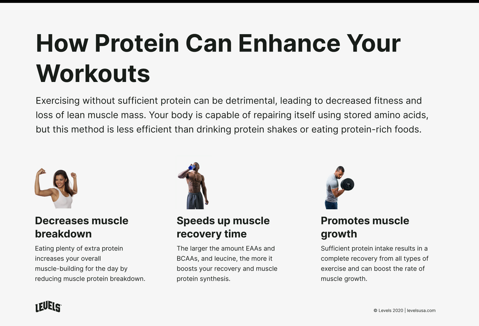 Benefits of Protein For Workouts - Infographic