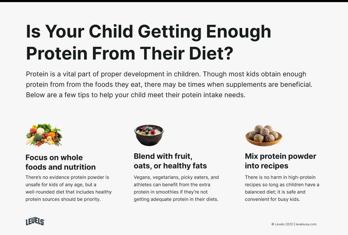 Is Your Child Eating Enough Protein - Infographic