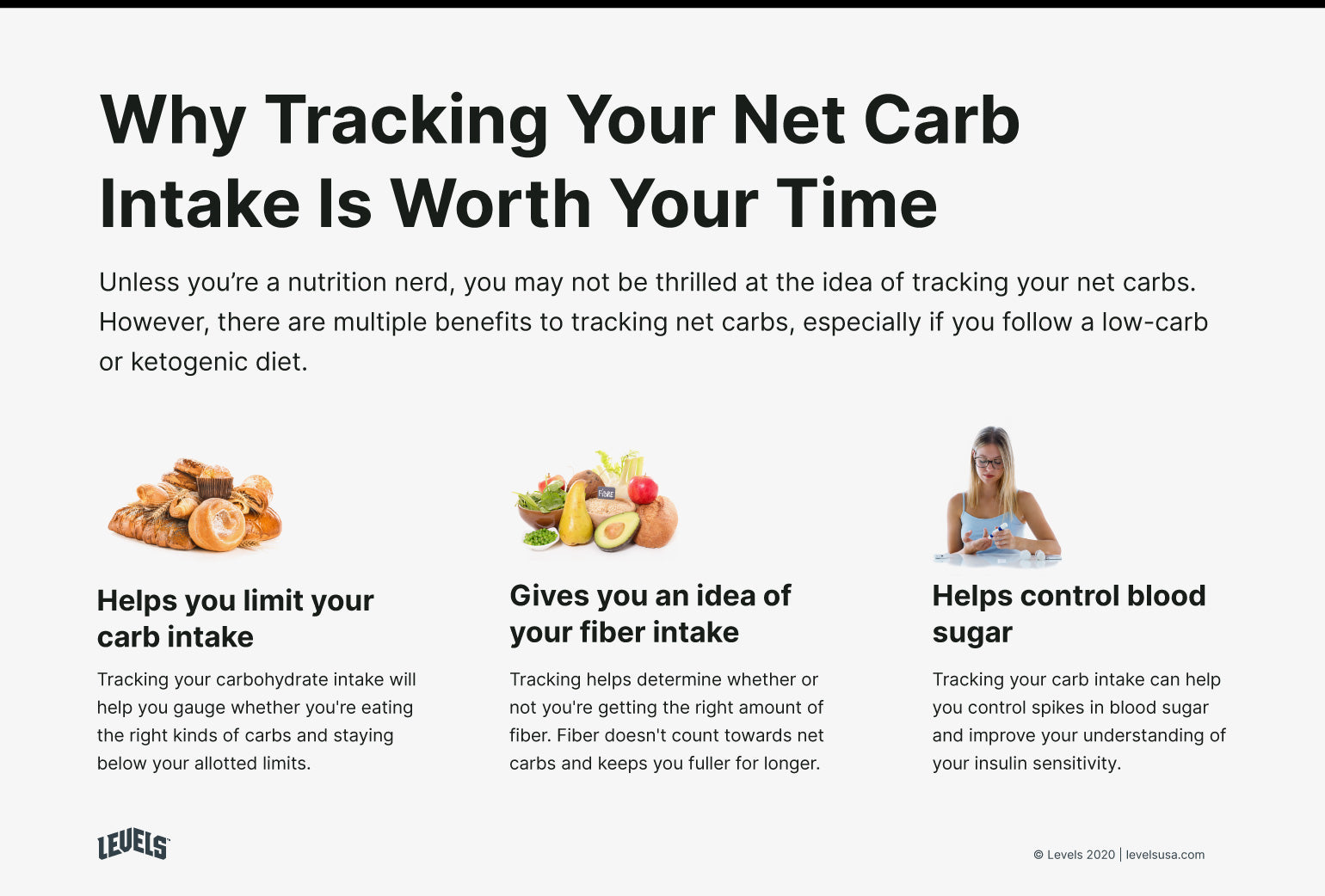 Benefits of Tracking Net Carb Intake - Infographic