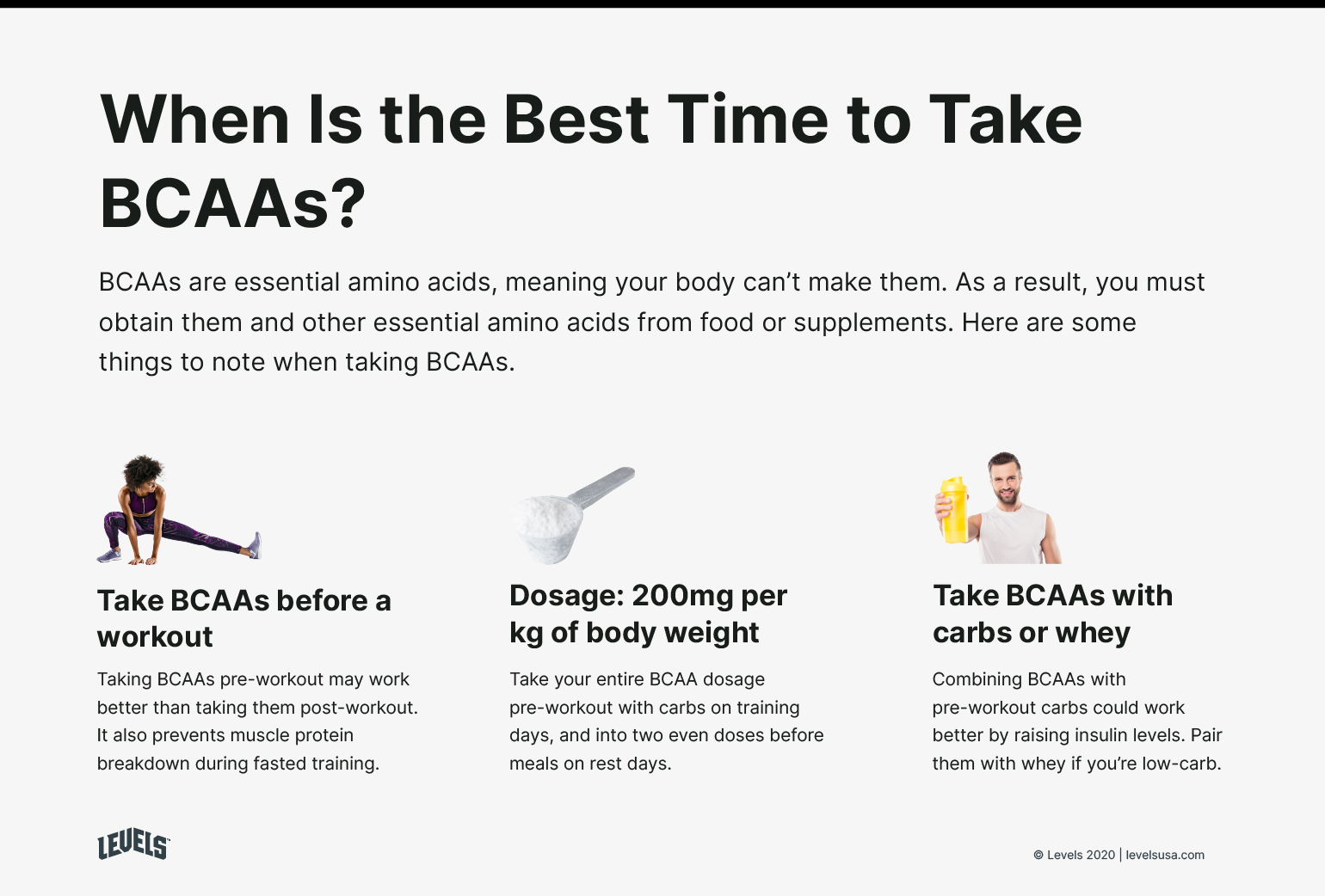 The Best Time to Take BCAAs - Infographic