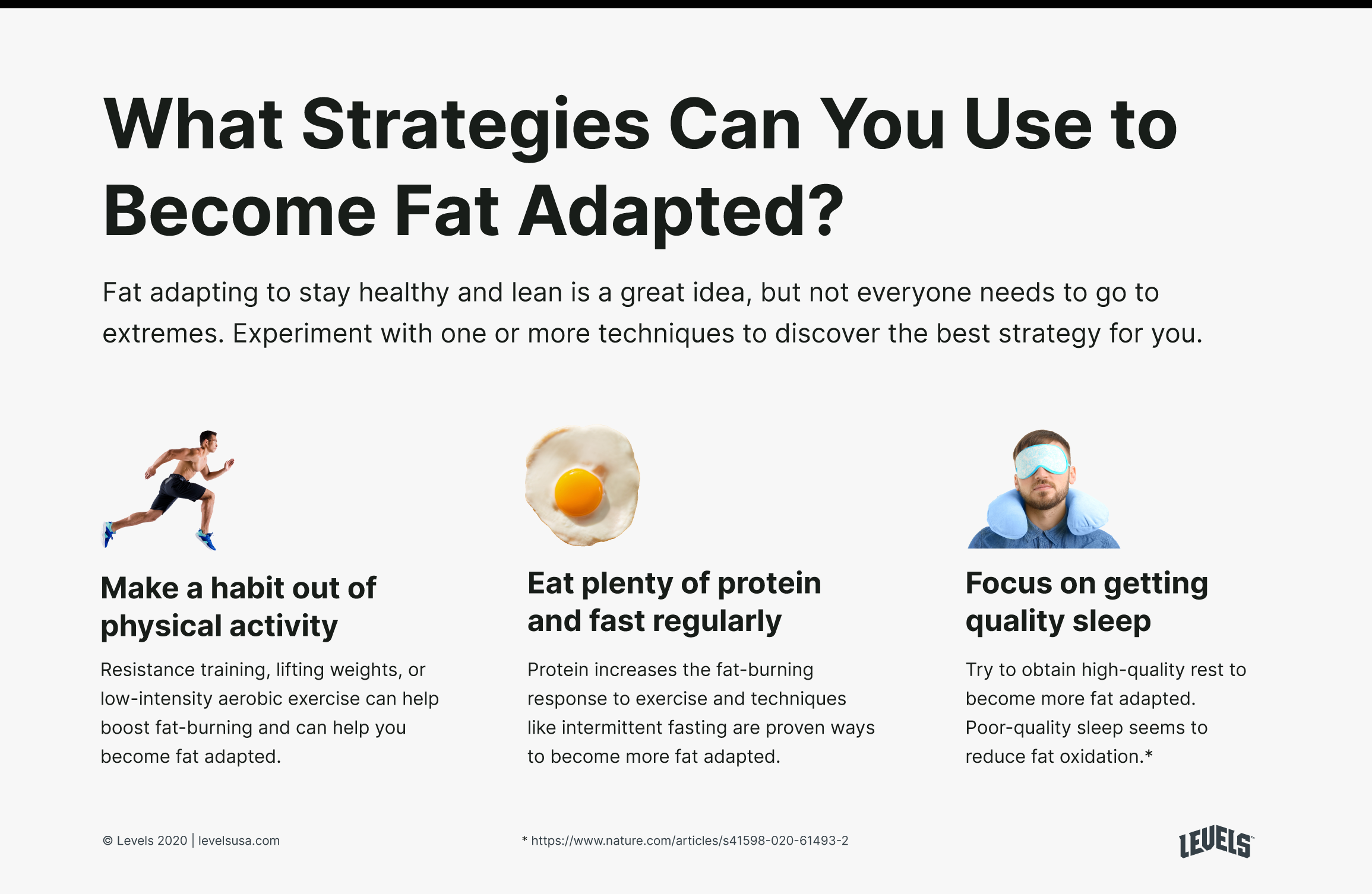 What Strategies Can You Use to Become Fat Adapted - Infographic