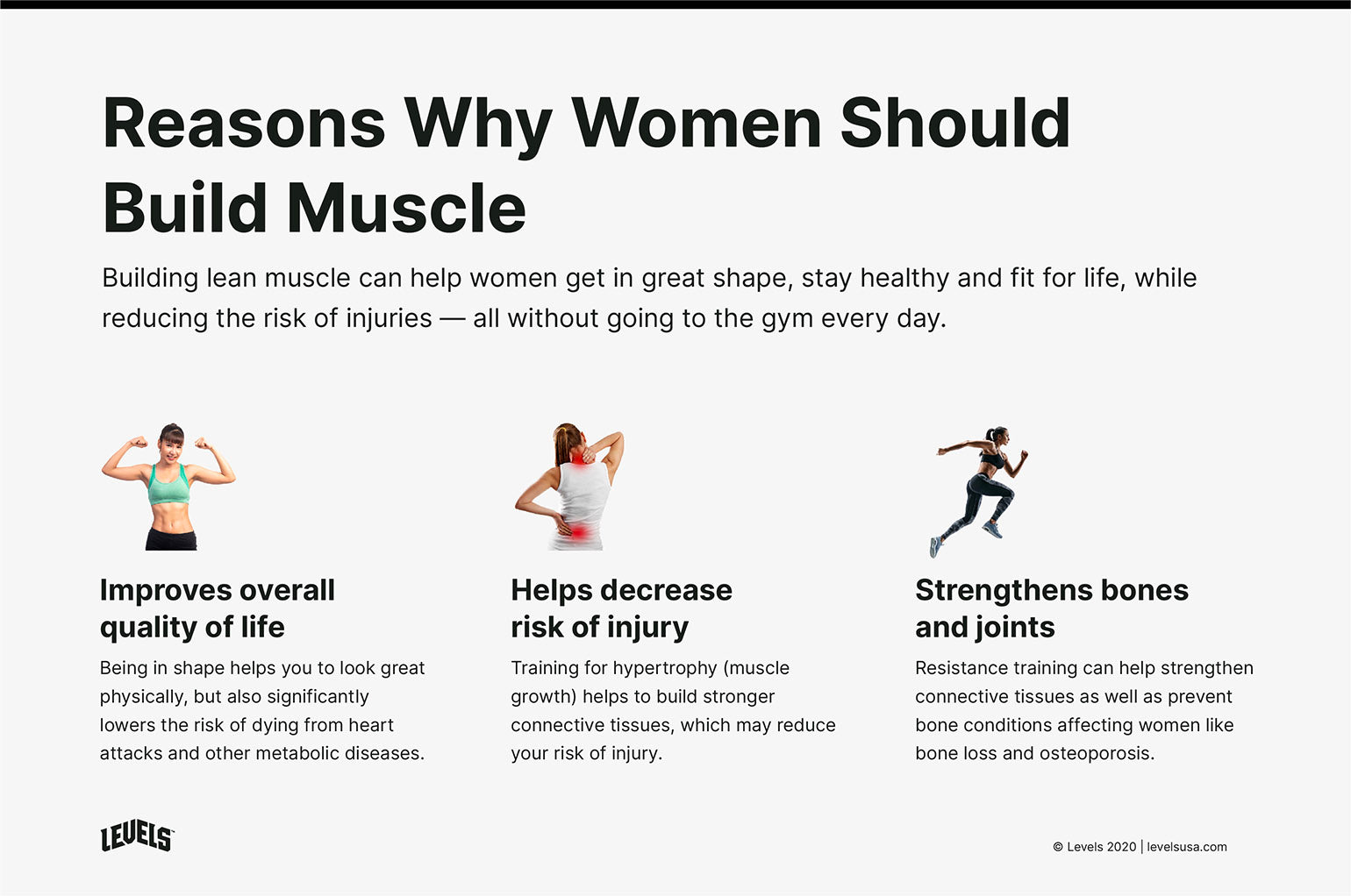 Reasons Why Women Should Build Muscle - Infographic