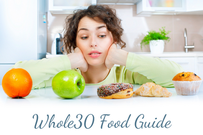 WHOLE30 FOOD GUIDE