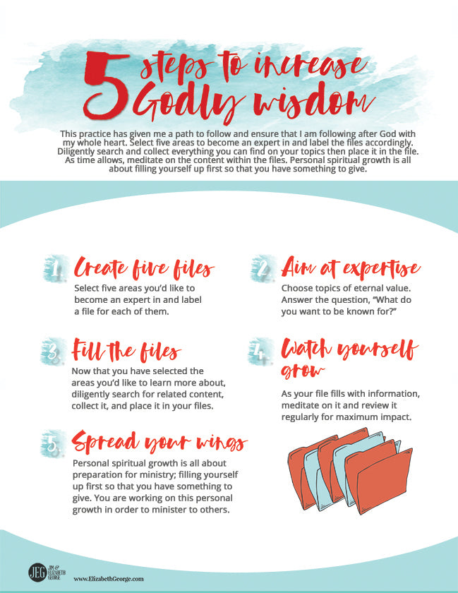5 Steps to Increase in Godly Wisdom (Printable)