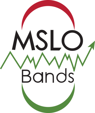 MSLO Bands Indicator - MSLO Trading