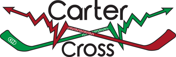 Carter Cross Indicator - MSLO Trading
