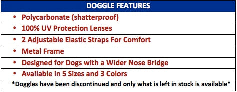 Doggles features