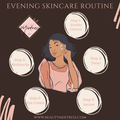 Evening Skincare Routine by Beauty Mixtress™